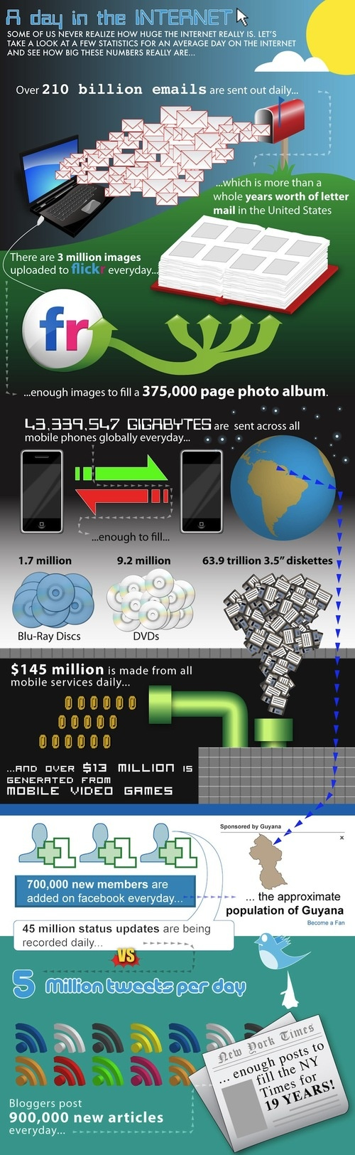 Datos Curiosos – Dia de Internet