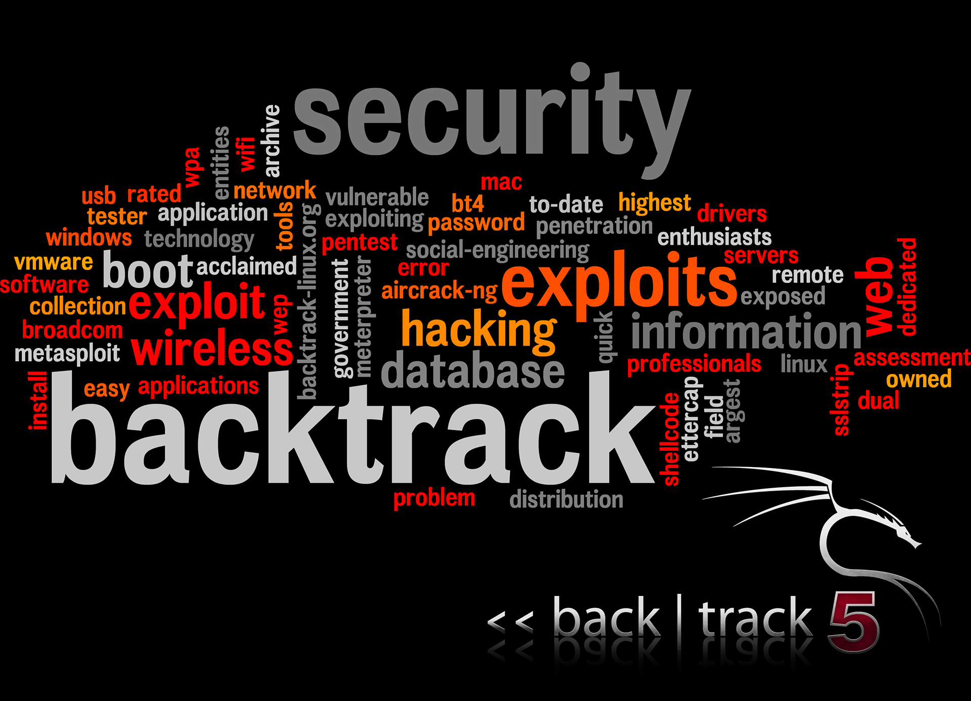Descarga el BackTrack v5.0 Final Click AQUÍ